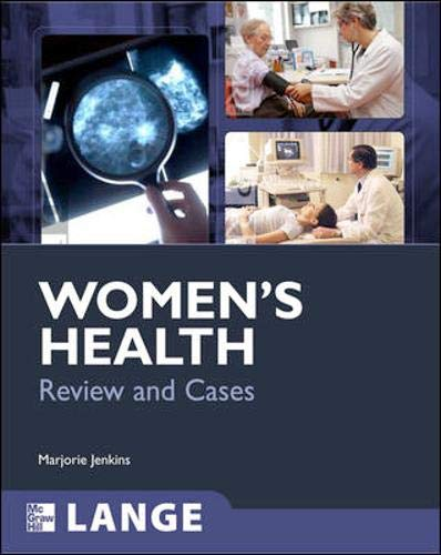 Women's Health: Review and Cases