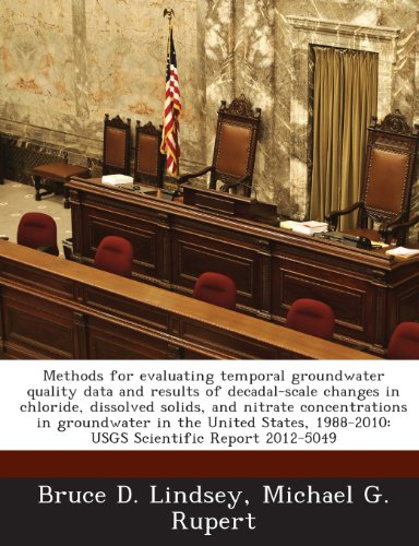 Methods for Evaluating Temporal Groundwater Quality Data and Results of Decadal-Scale Changes in Chloride, Dissolved Solids, and Nitrate Concentrations in Groundwater in the United States, 1988-2010