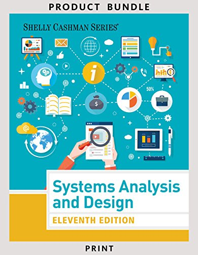Systems Analysis and Design + Why New Systems Fail