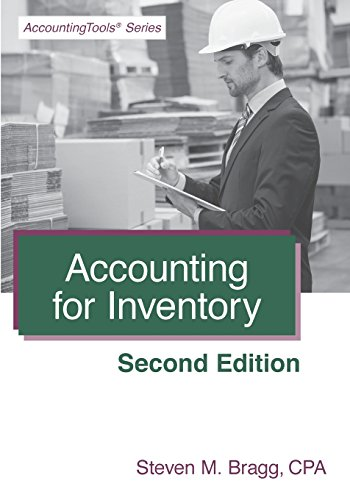 Accounting for Inventory