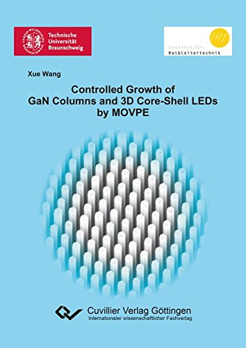 Controlled Growth of GaN Columns and 3D Core-Shell LEDs by MOVPE