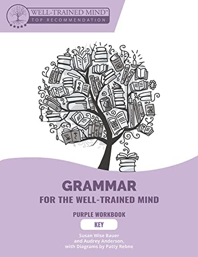 Key to Purple Workbook : A Complete Course for Young Writers, Aspiring Rhetoricians, and Anyone Else Who Needs to Understand How English Works